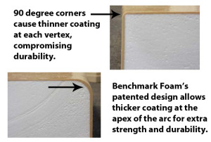 Benchmark Foam tank pads with thicker edges